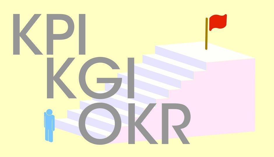 何が違う?KPI、KGI、そしてOKR 目標達成のための設定のコツとは?