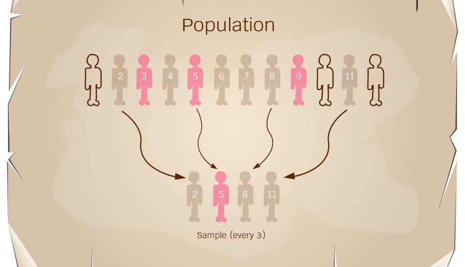 「違い」を知って統計データを活用しよう! 国勢調査・人口推計・住民基本台帳人口移動報告の特徴とは?