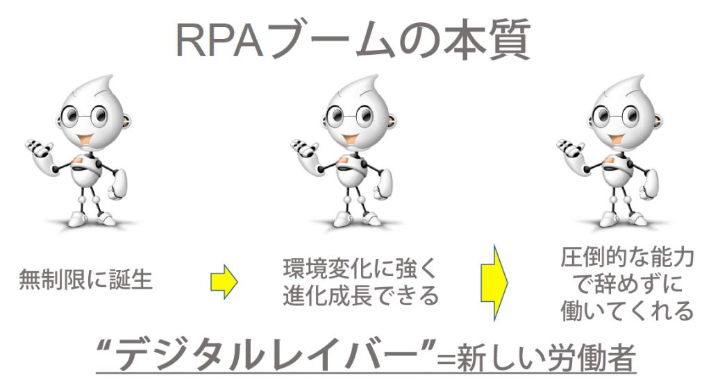 RPAブームの本質