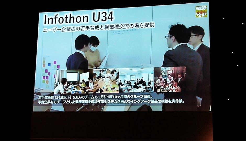 データによる営業人材育成支援。「Infothon U34」の発表の様子をレポート!