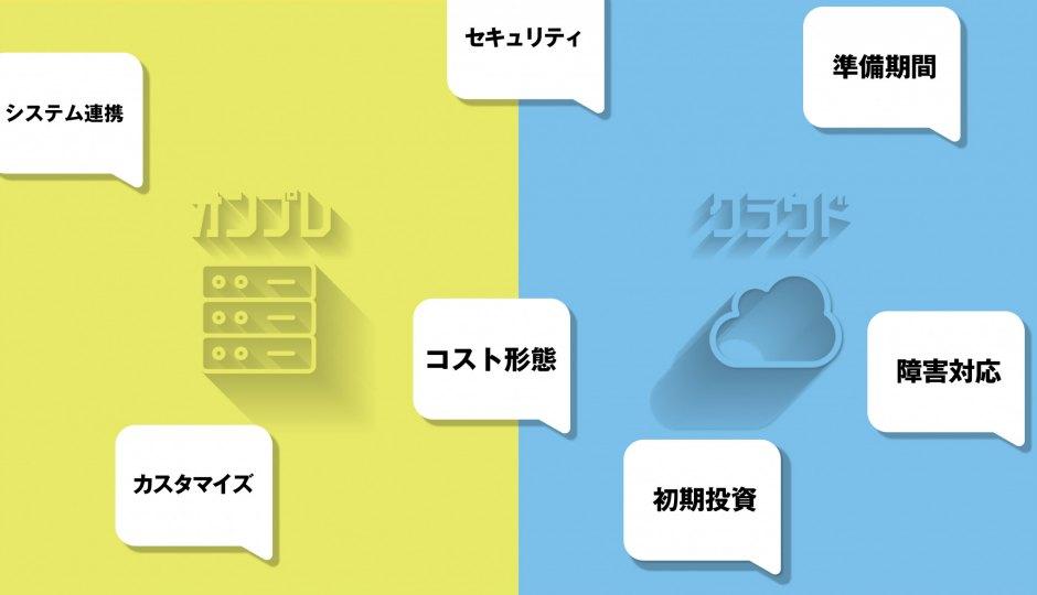 あなたはどっちを選ぶべき?オンプレとクラウドの違い、それぞれのメリット・デメリット。