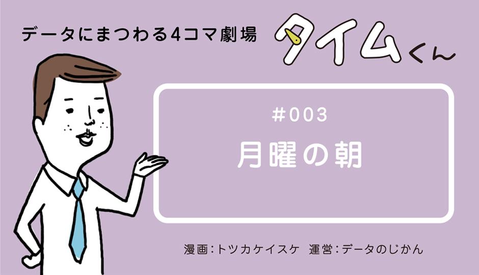 【タイムくん – 第3話:月曜の朝】