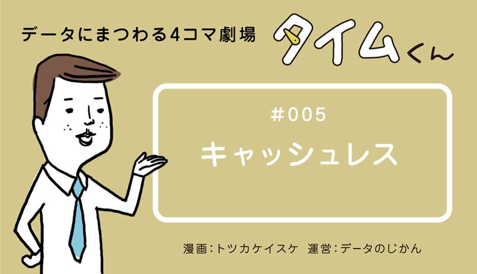 【タイムくん – 第5話:キャッシュレス】