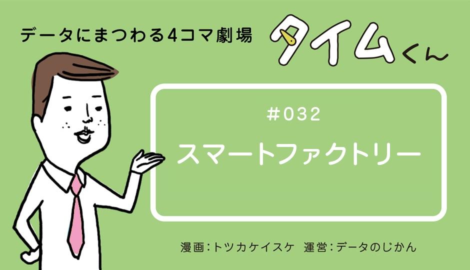 【タイムくん – 第32話:スマートファクトリー】