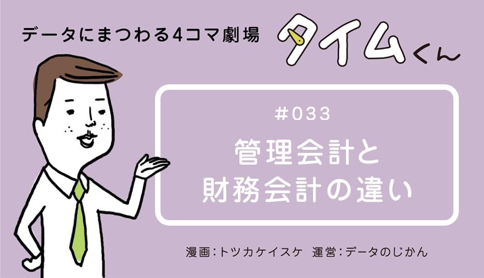【タイムくん – 第33話:管理会計と財務会計の違い