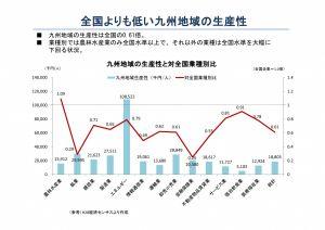 九州経済調査協会「九州経済白書」