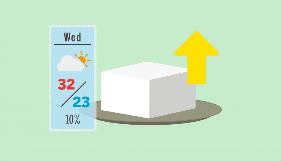 天気予報でフードロスを削減! 気象データを活用した試みとは