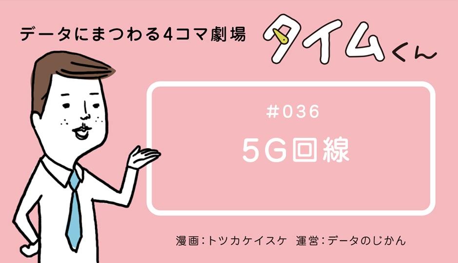 【タイムくん – 第36話:5G回線】