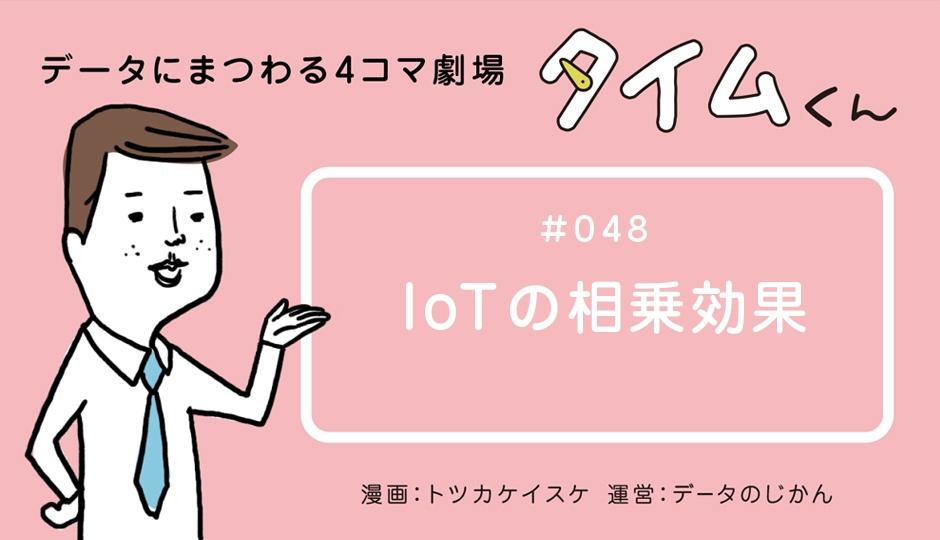 【タイムくん – 第48話:IoTの相乗効果】