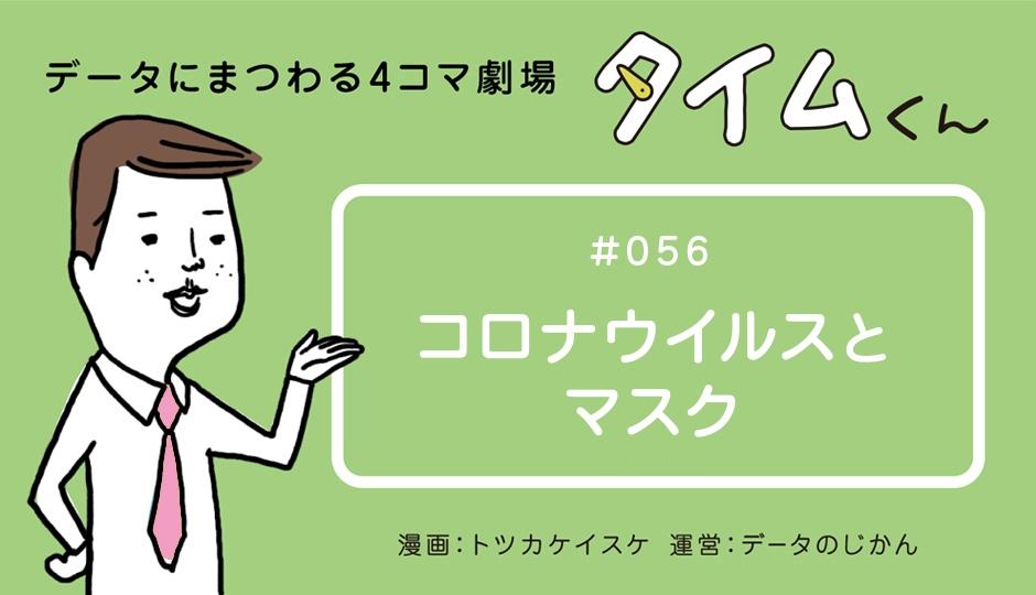 【タイムくん – 第56話:コロナウイルスとマスク】