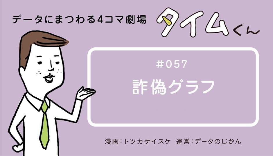 【タイムくん – 第57話:詐偽グラフ】