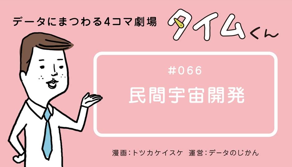 【タイムくん – 第66話:民間宇宙開発】