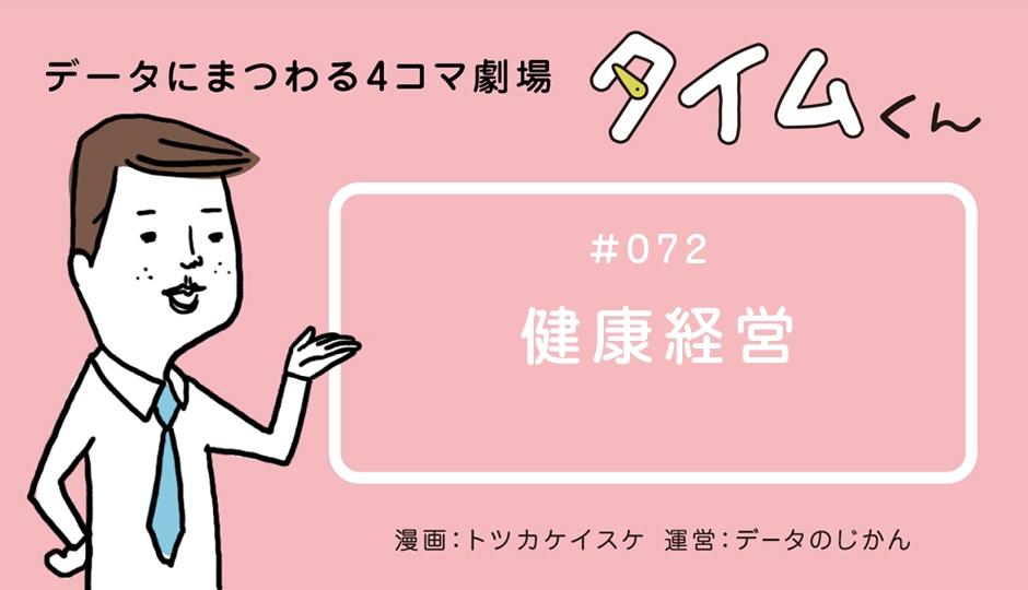 【タイムくん – 第72話:健康経営】