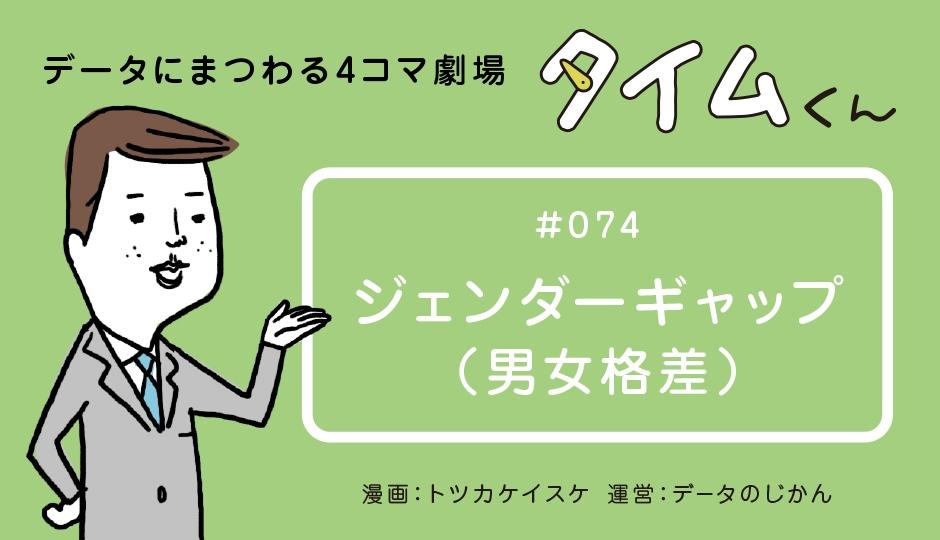 【タイムくん – 第74話:ジェンダーギャップ(男女格差)】