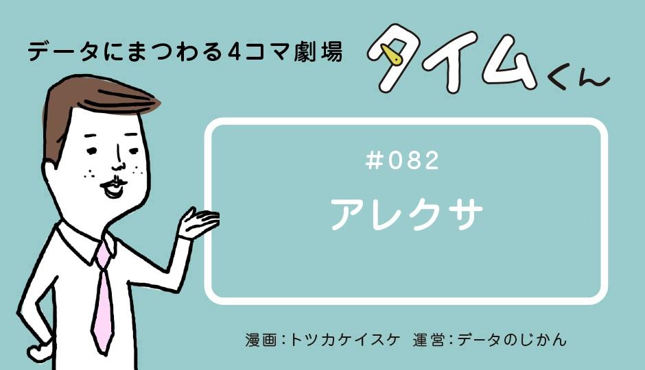 【タイムくん – 第82話:アレクサ】