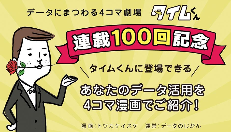 【タイムくん – 連載100回記念 特別企画】