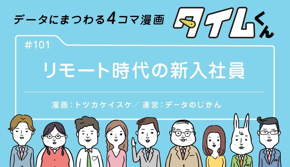 【タイムくん – 第101話:リモート時代の新入社員】
