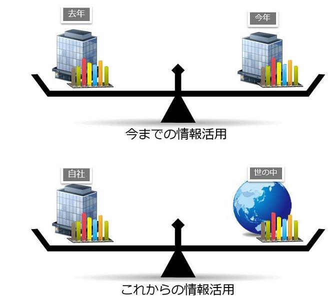 3PDG_図1