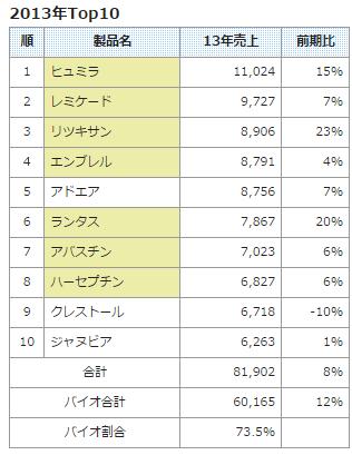 trend_14_図1