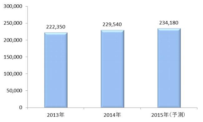 20151120_ブログ図1