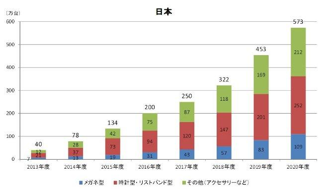 20151120_ブログ図3