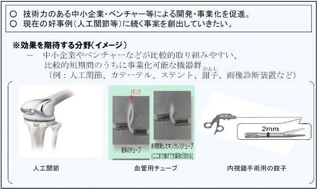 151215_ブログ図2