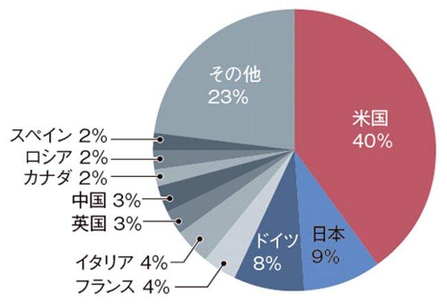 151221_ブログ図1