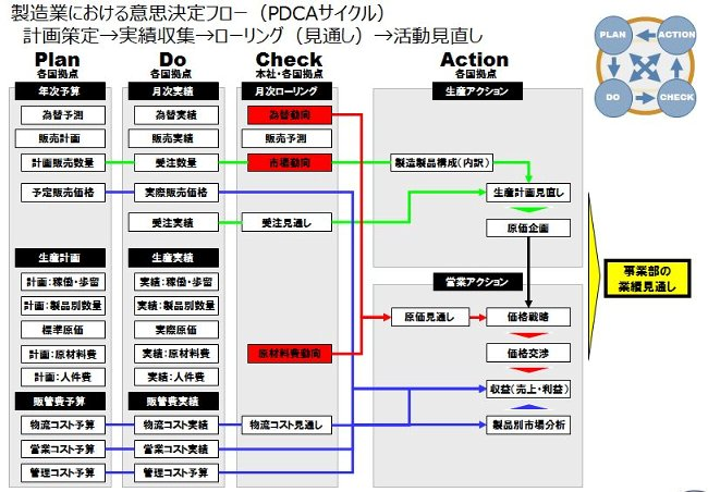 160126_ブログ図2