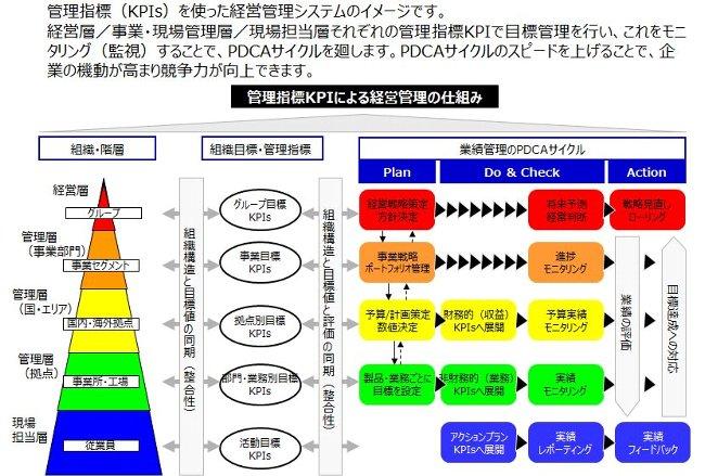 160202_ブログ図2