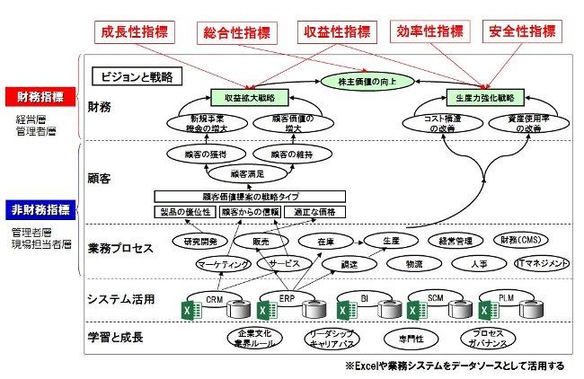 160202_ブログ図3